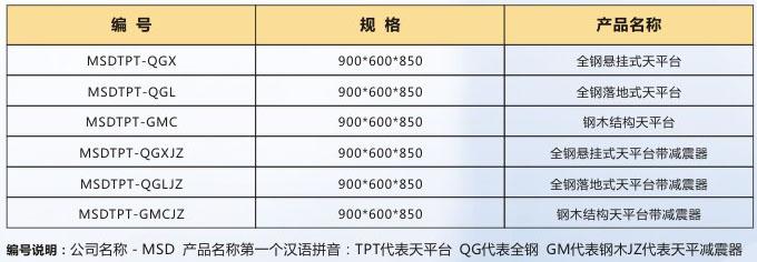 天平台规格.jpg